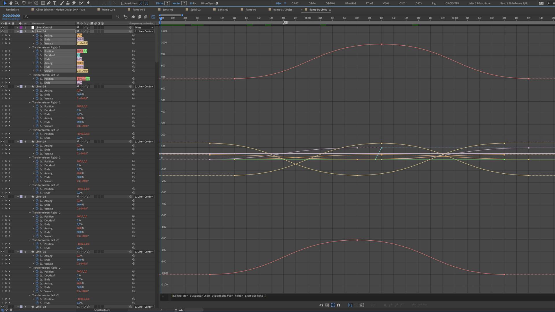 dna-curves